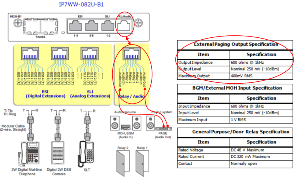 NEC SL2100 External Paging Setup - On The Wire Communications LLC on nec wiring solar, nec breaker box wiring, nec gfci breaker diagram, nec wiring codes, solar electrical connections diagrams, nec wiring symbols,