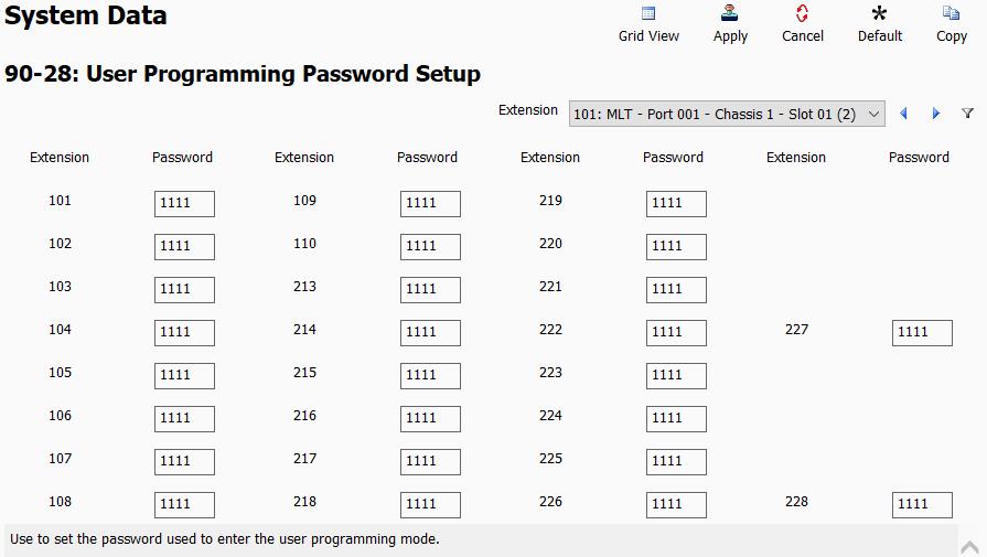 NEC SL2100 Default Passwords and Security Best Practices